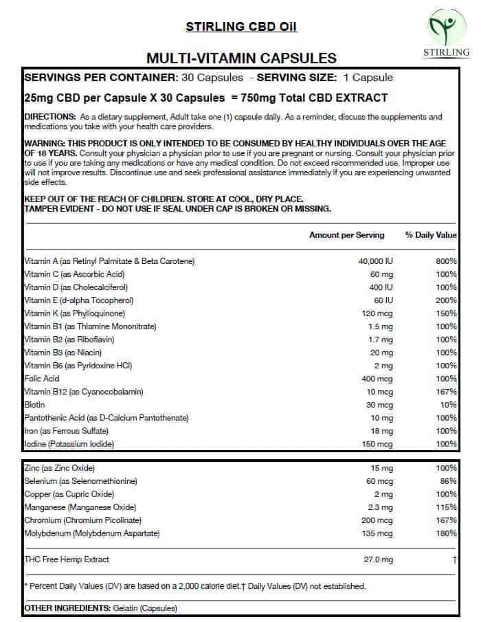 Multivitamin CBD Ingredients, including Vitamin A, D, E, K and 13 other minerals.
